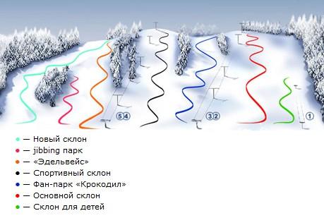 Горнолыжный курорт «Снежный» (Коробицыно)